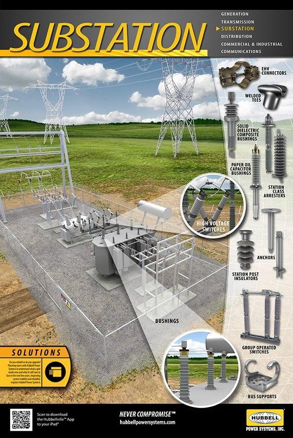 HPS_poster.Substation300f sm.jpg