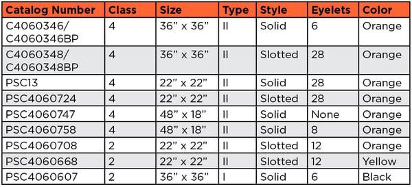blanket types landing page-1